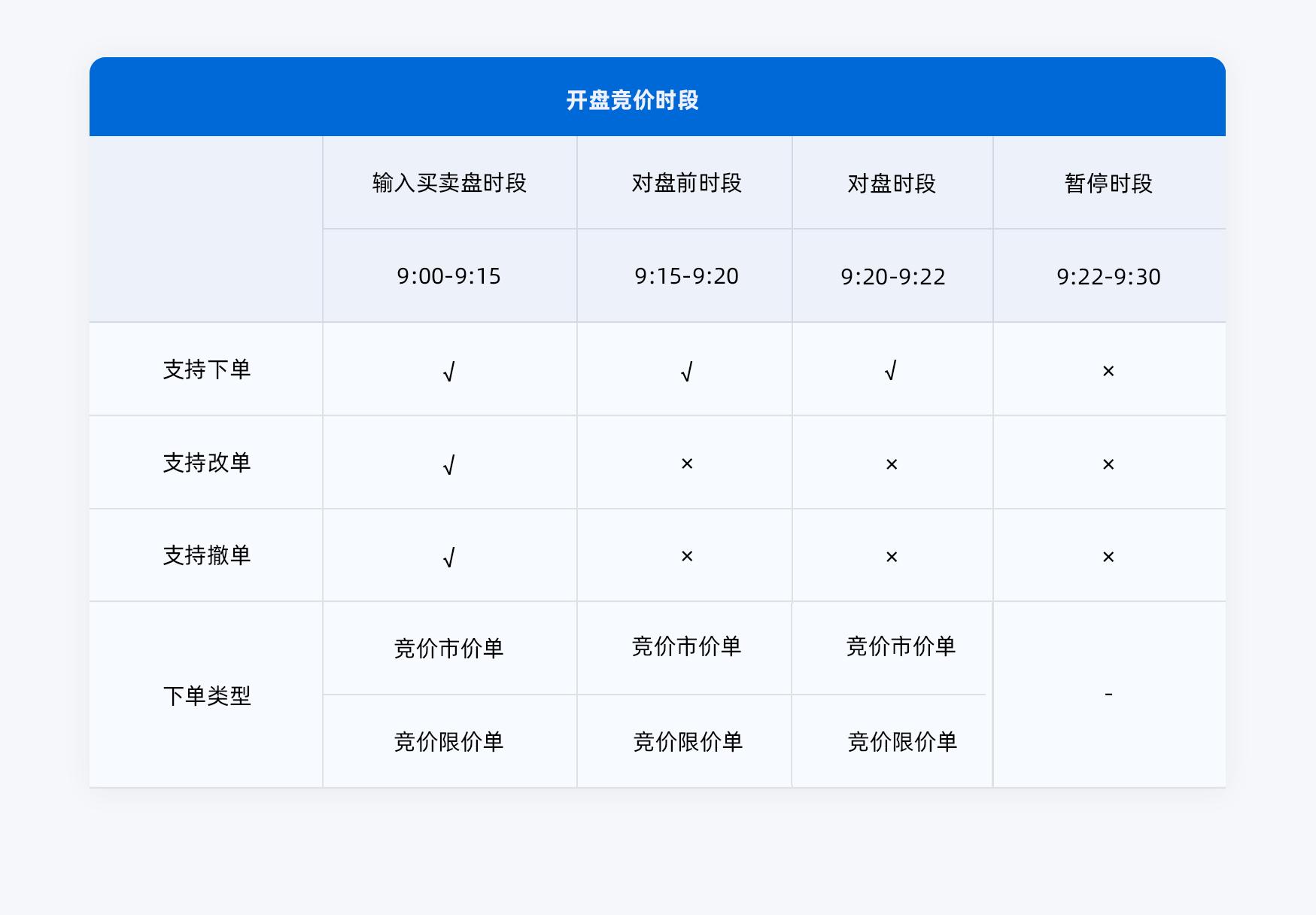 开盘竞价时段简体.png