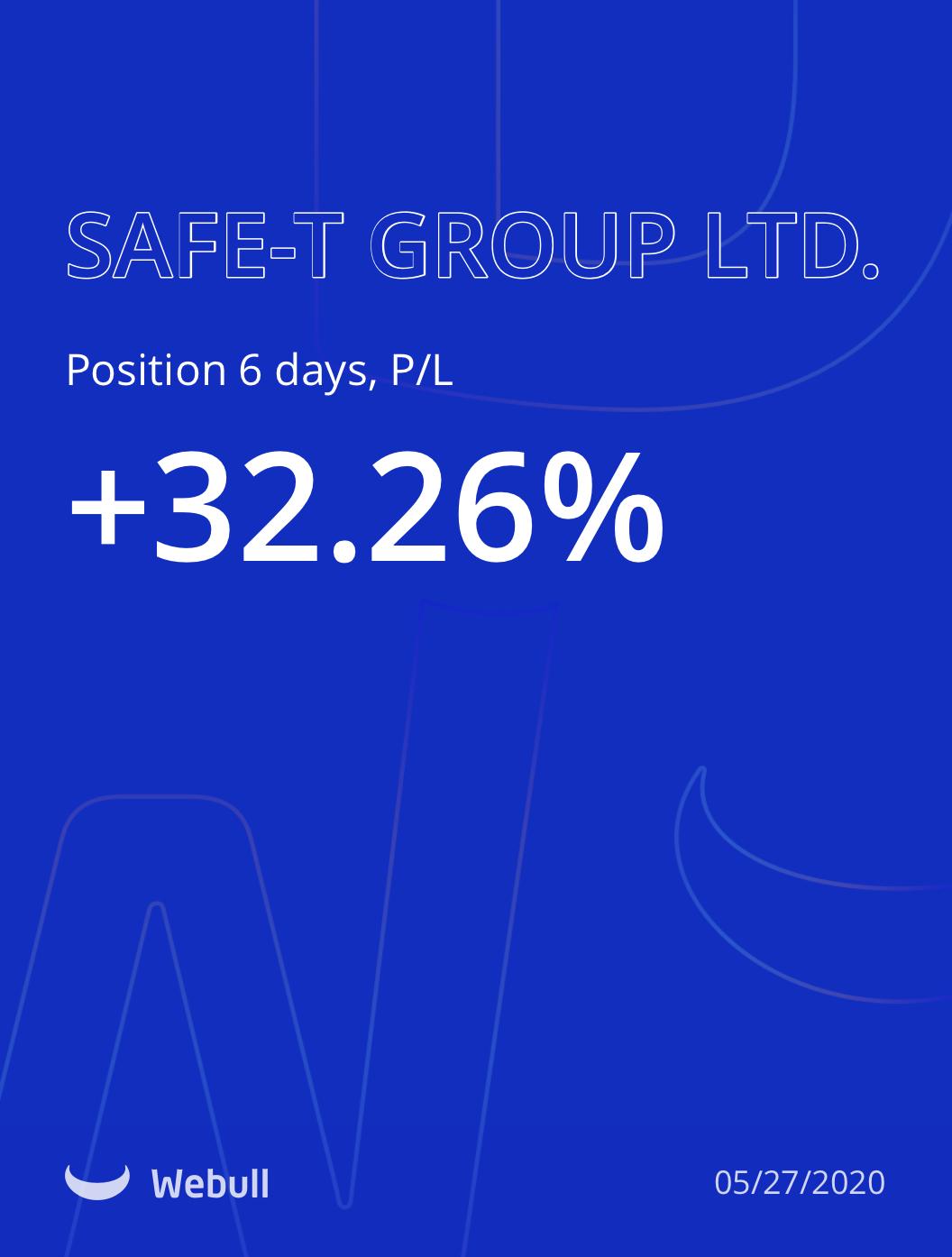 SAFE-T GROUP LTD.-0
