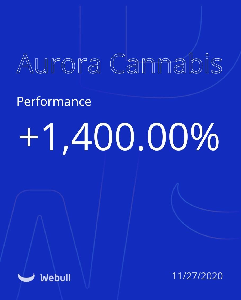 Aurora Cannabis-0