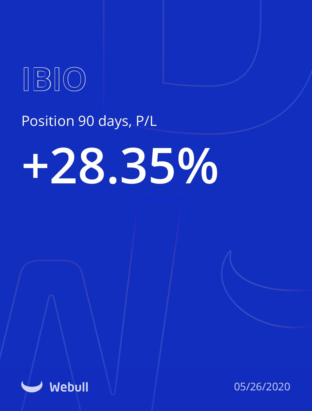 IBIO-0