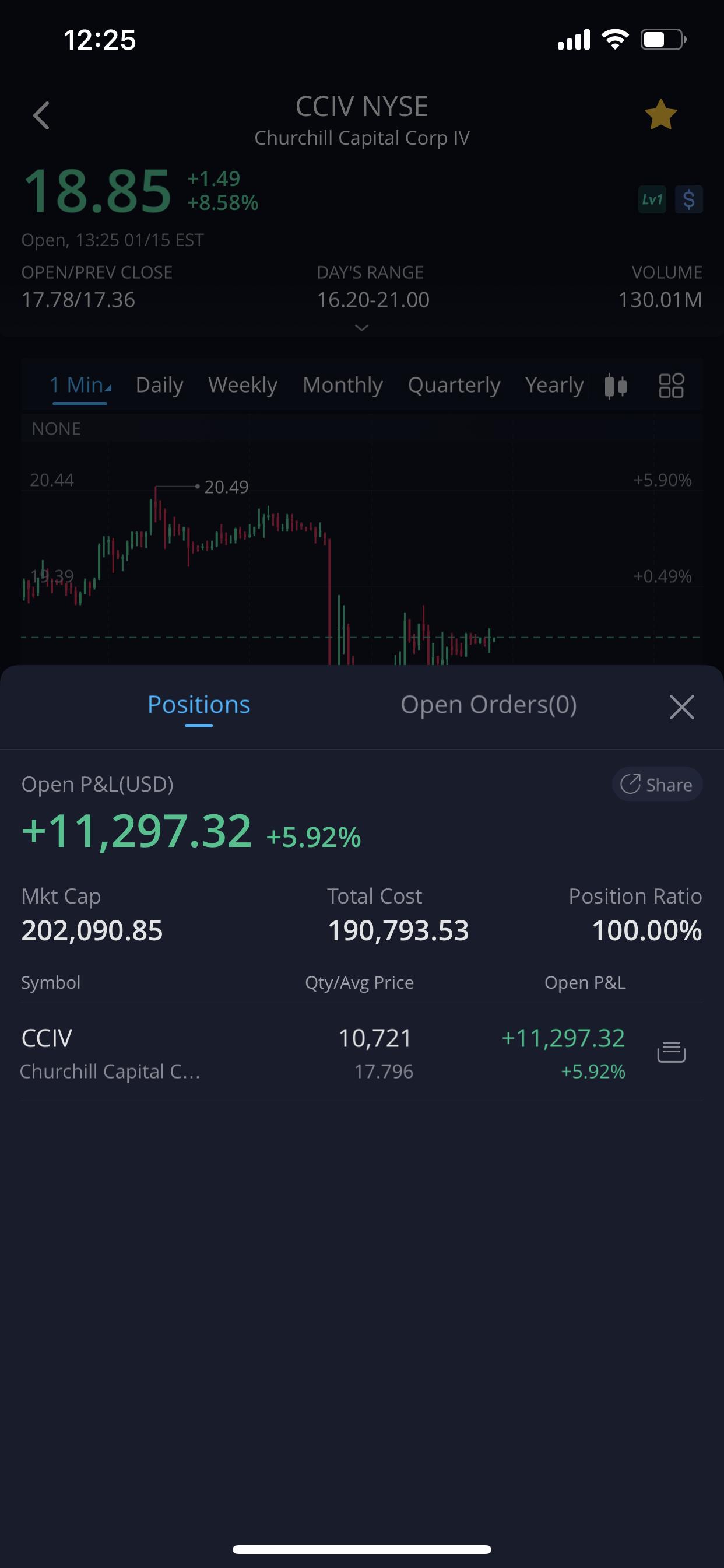 Churchill Capital Corp IV-0