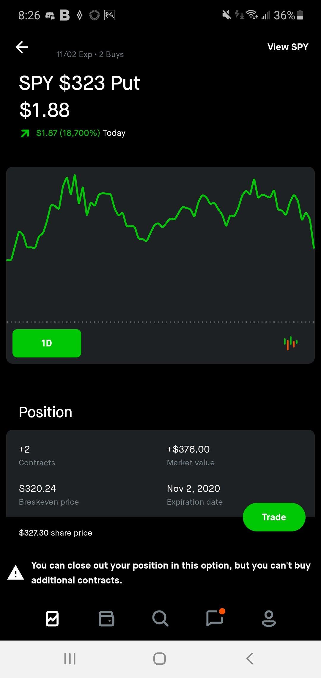 SPDR® S&P 500 ETF Trust-0