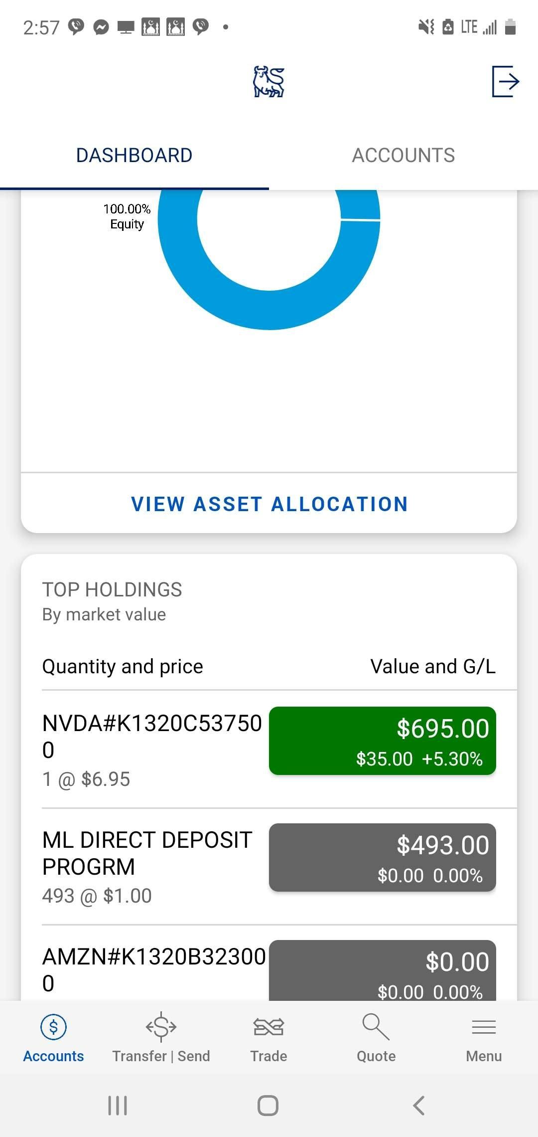 SPDR® S&P 500 ETF Trust-1