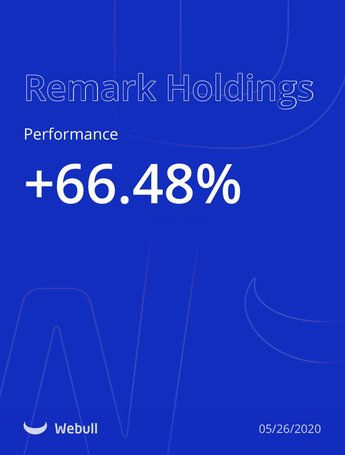 Remark Holdings-3