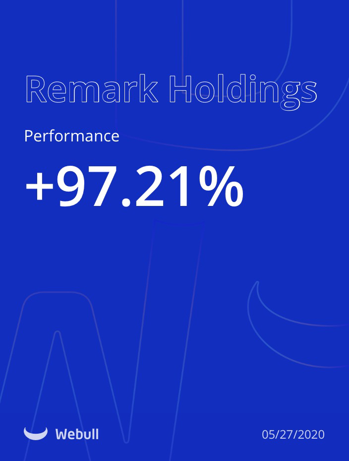 Remark Holdings-0