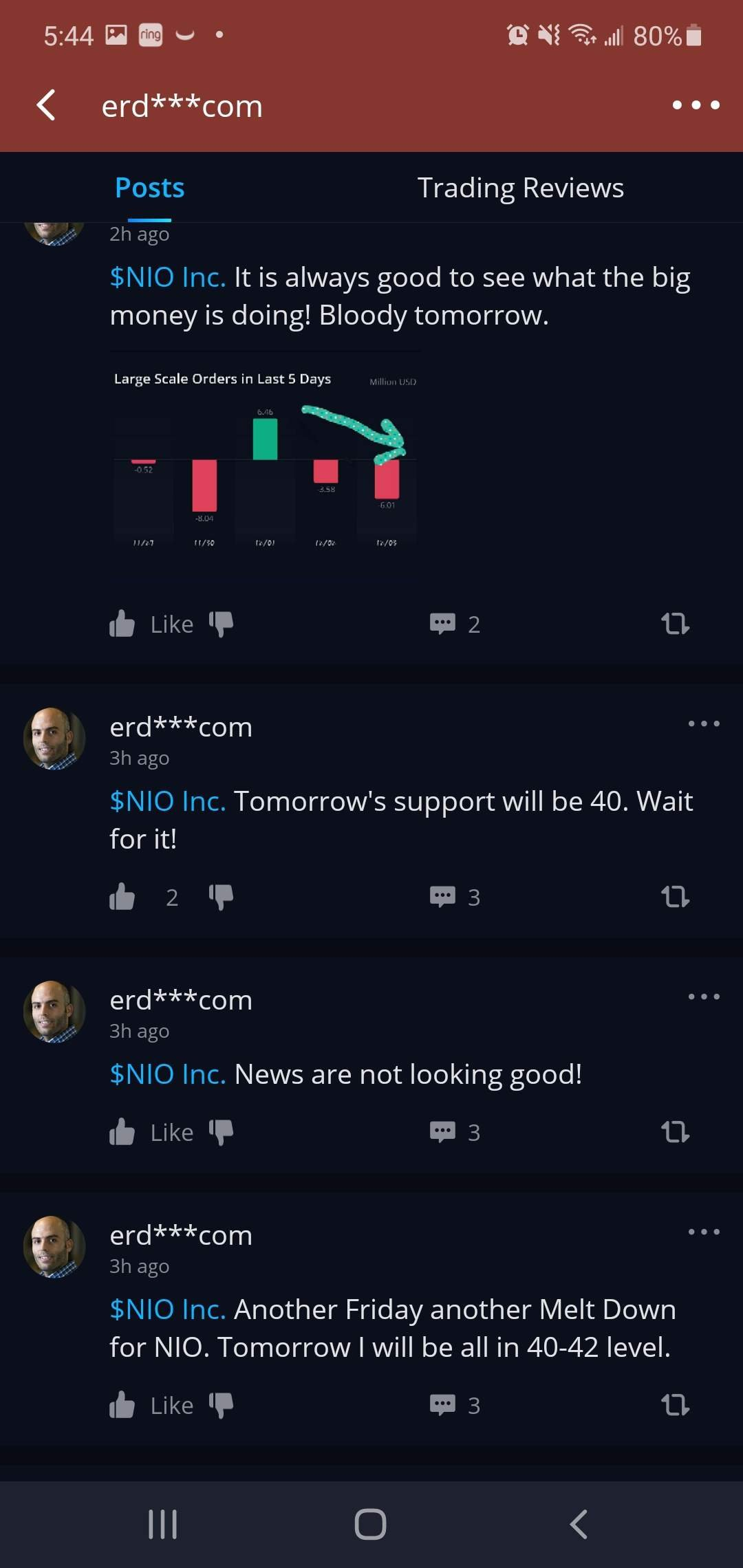 NIO Inc.-5