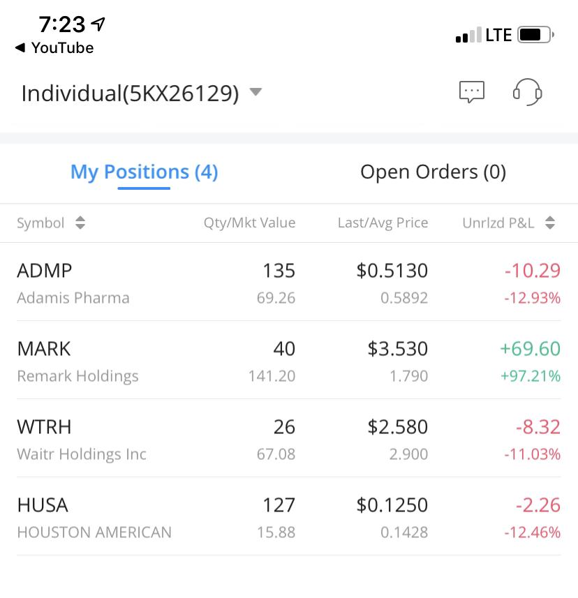 Remark Holdings-0
