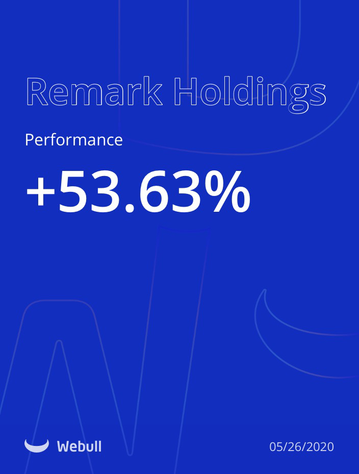 Remark Holdings-4